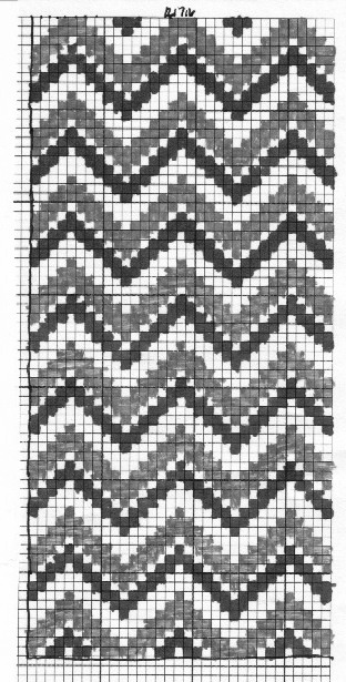 Chevron Cross Stitch Case Iphone 4 Pattern Needles And